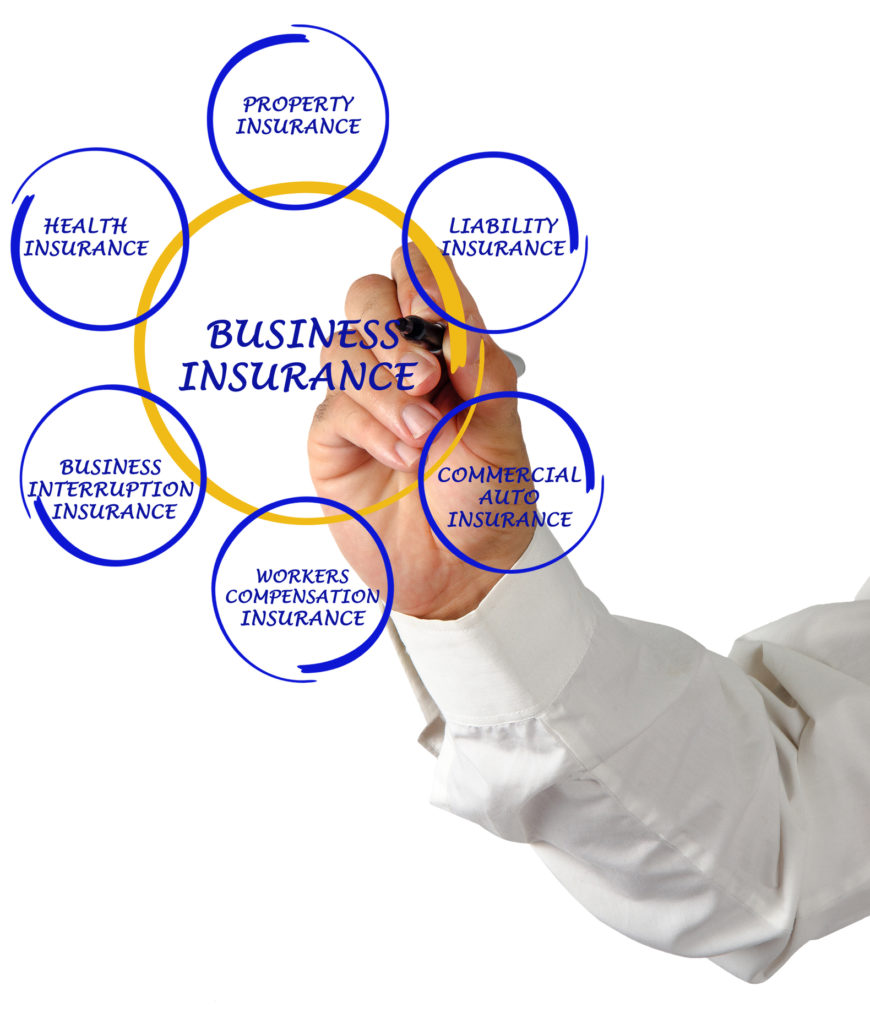 Protect Your Livelihood With Business Insurance